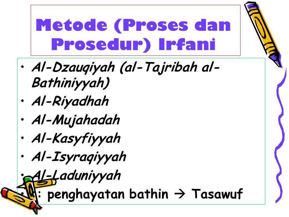Metode (Proses dan Prosedur) Irfani