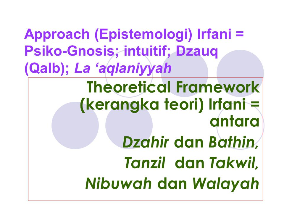Theoretical Framework (kerangka teori) Irfani = antara