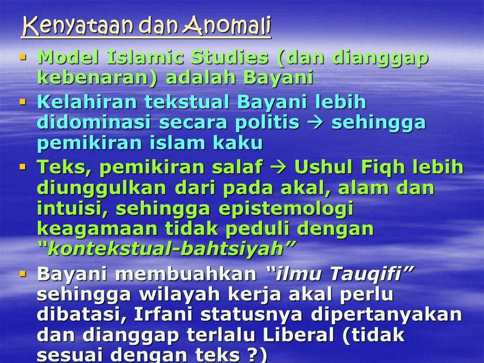 Kenyataan dan Anomali Model Islamic Studies (dan dianggap kebenaran) adalah Bayani.