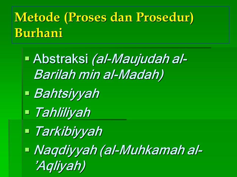 Metode (Proses dan Prosedur) Burhani