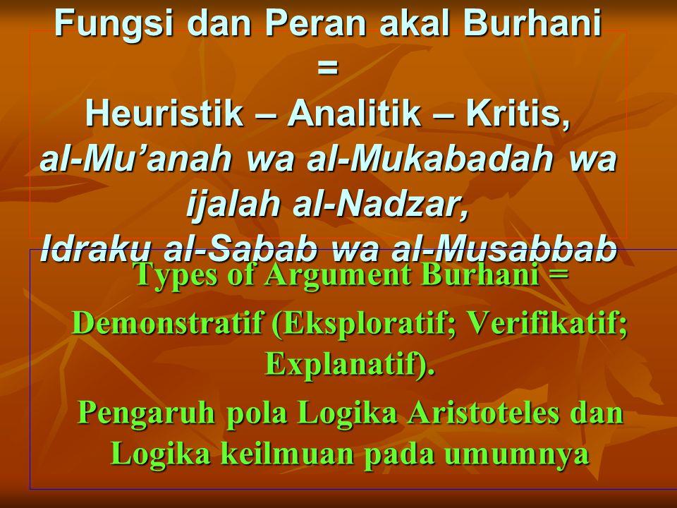 Fungsi dan Peran akal Burhani = Heuristik – Analitik – Kritis, al-Mu'anah wa al-Mukabadah wa ijalah al-Nadzar, Idraku al-Sabab wa al-Musabbab