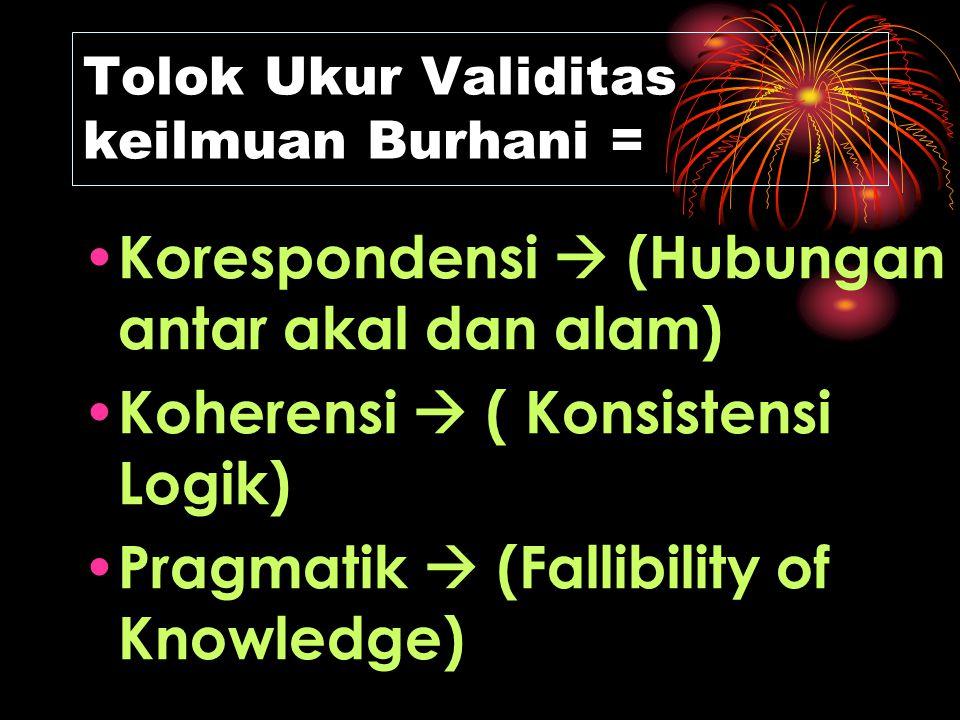 Tolok Ukur Validitas keilmuan Burhani =