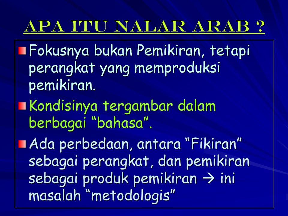 Apa itu Nalar Arab Fokusnya bukan Pemikiran, tetapi perangkat yang memproduksi pemikiran. Kondisinya tergambar dalam berbagai bahasa .