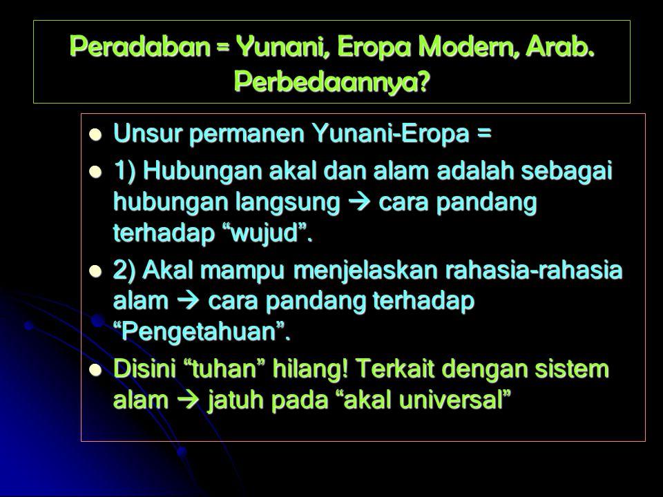 Peradaban = Yunani, Eropa Modern, Arab. Perbedaannya