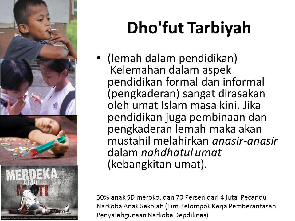 Dho fut Tarbiyah
