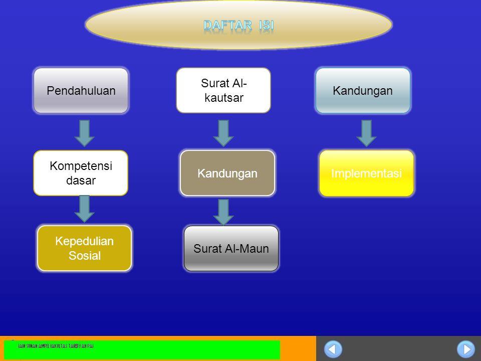Daftar Isi Pendahuluan. Surat Al-kautsar. Kandungan. Kompetensi dasar. Kandungan. Implementasi.