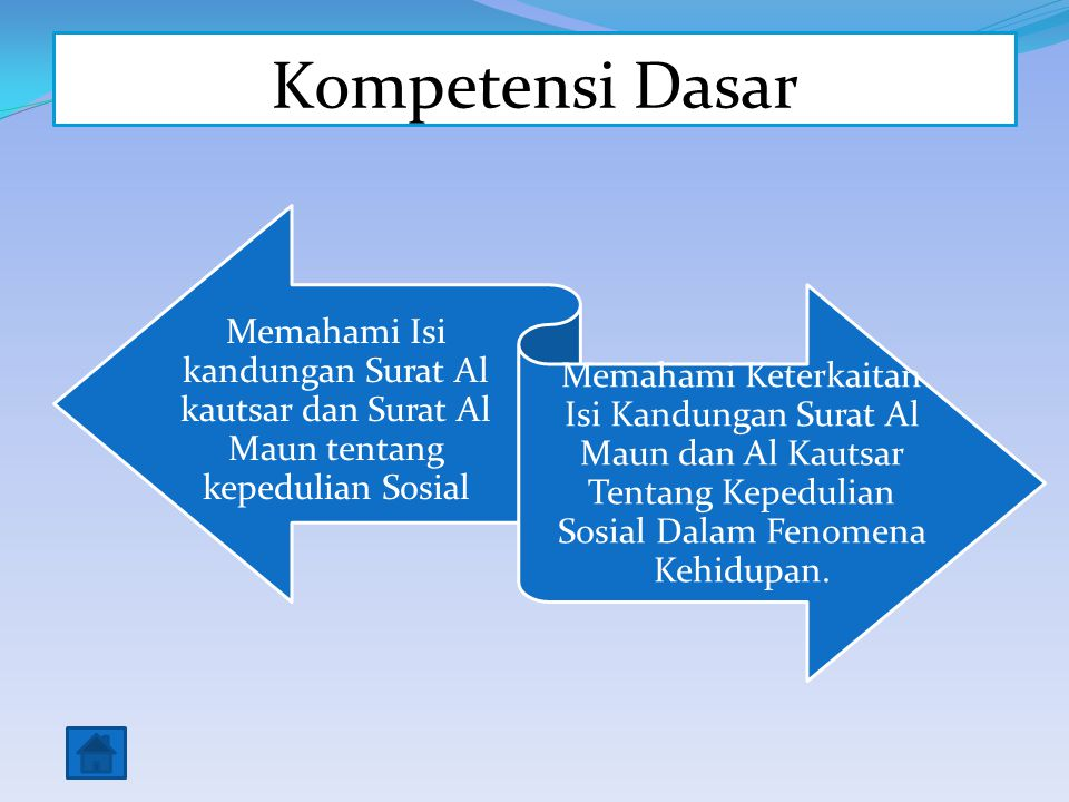 Kompetensi Dasar Memahami Isi kandungan Surat Al kautsar dan Surat Al Maun tentang kepedulian Sosial.