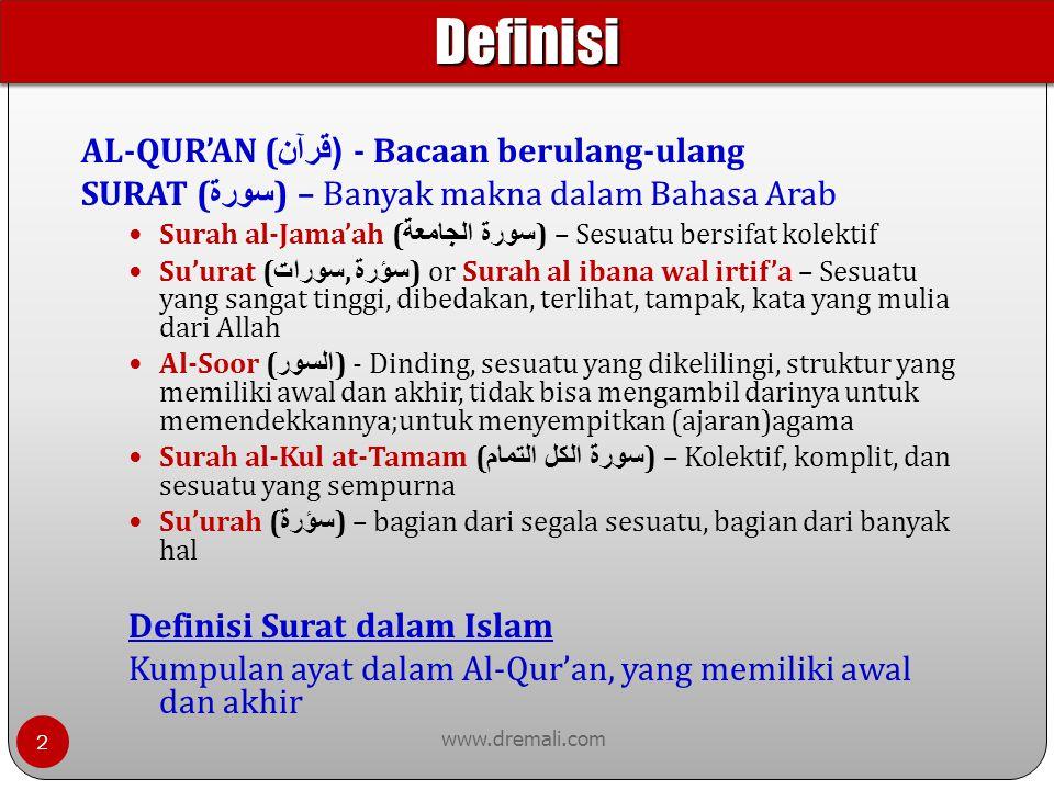 Definisi AL-QUR'AN ( (قرآن- Bacaan berulang-ulang