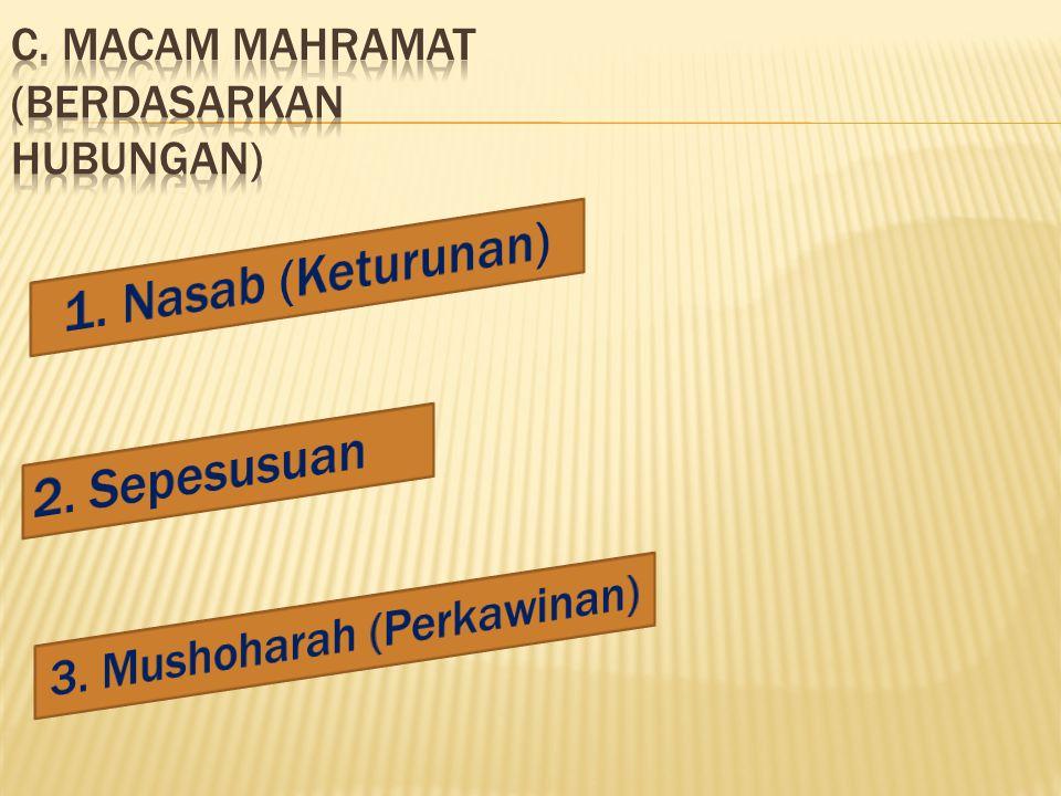 C. MACAM MAHRAMAT (Berdasarkan Hubungan)