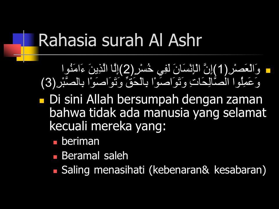 Rahasia surah Al Ashr