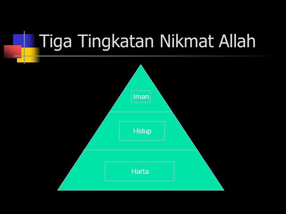 Tiga Tingkatan Nikmat Allah