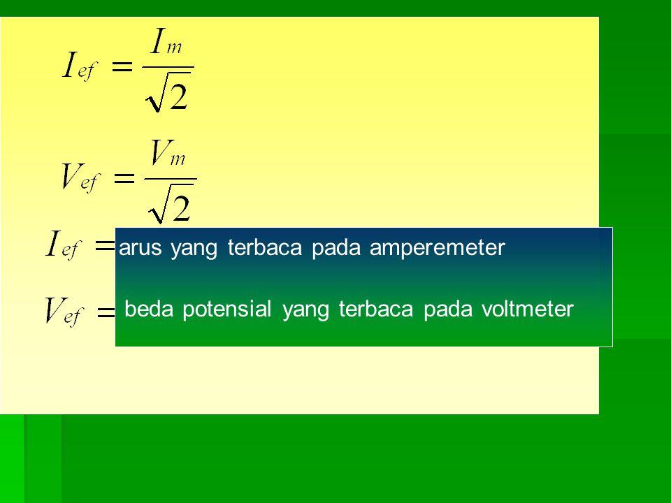 arus yang terbaca pada amperemeter