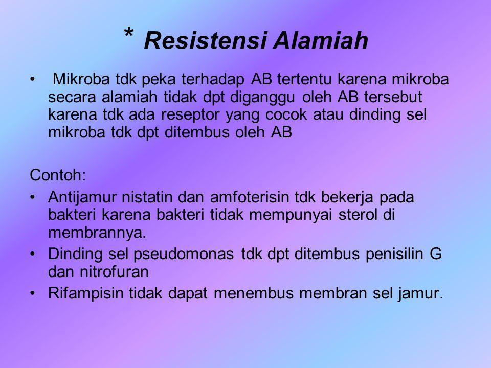* Resistensi Alamiah