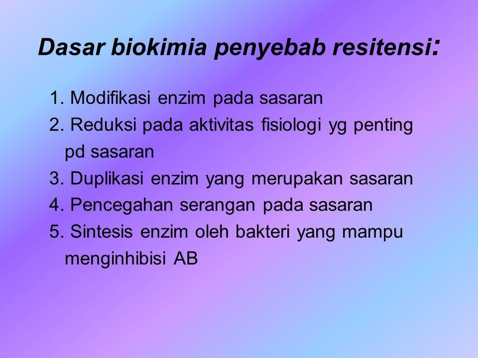 Dasar biokimia penyebab resitensi:
