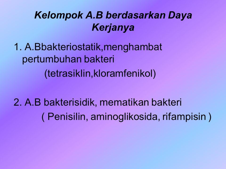 Kelompok A.B berdasarkan Daya Kerjanya