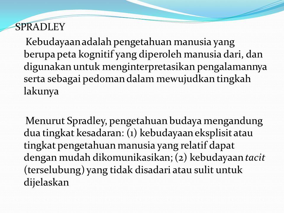 SPRADLEY