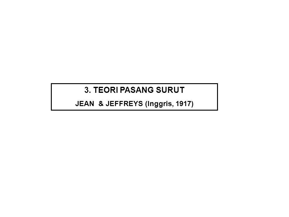 JEAN & JEFFREYS (Inggris, 1917)