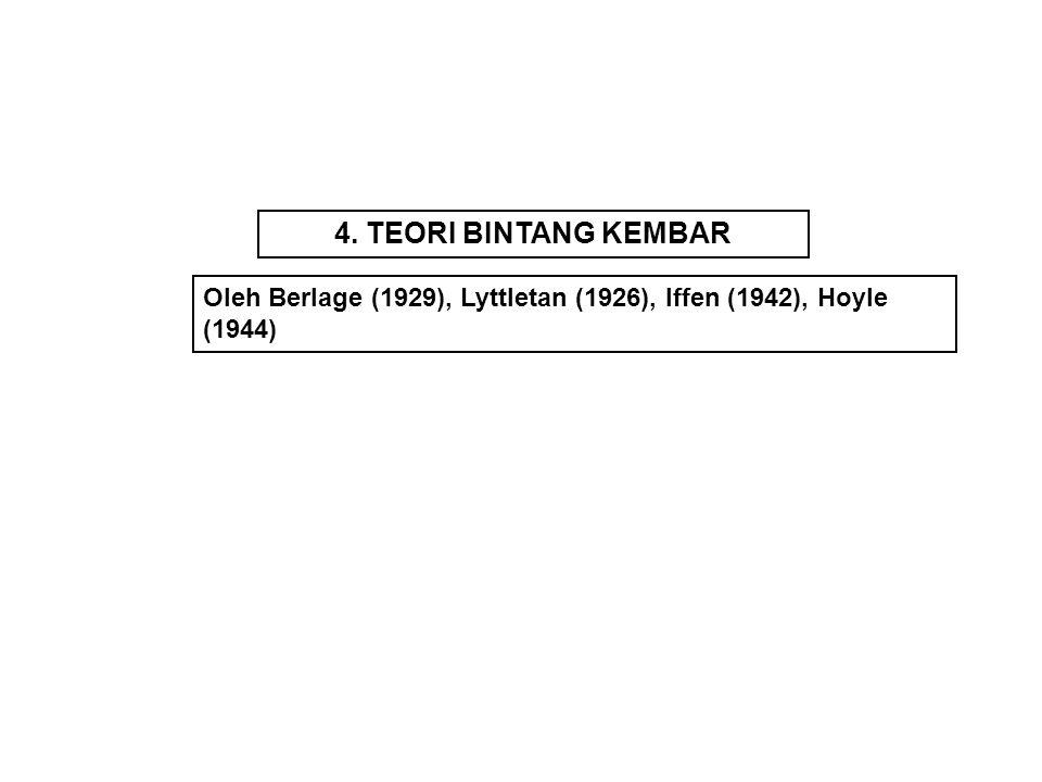 4. TEORI BINTANG KEMBAR Oleh Berlage (1929), Lyttletan (1926), Iffen (1942), Hoyle (1944)