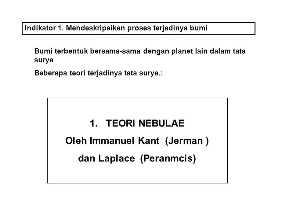 Oleh Immanuel Kant (Jerman ) dan Laplace (Peranmcis)