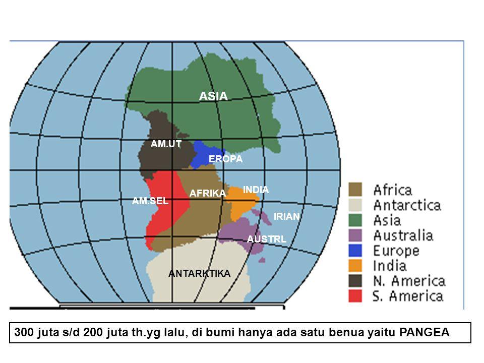 ASIA AM.UT. EROPA. INDIA. AFRIKA. AM.SEL. IRIAN. AUSTRL. ANTARKTIKA.