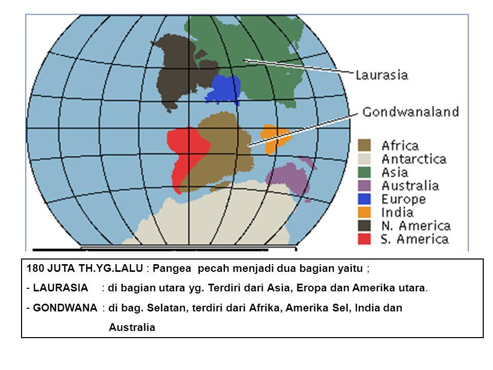 180 JUTA TH.YG.LALU : Pangea pecah menjadi dua bagian yaitu ;