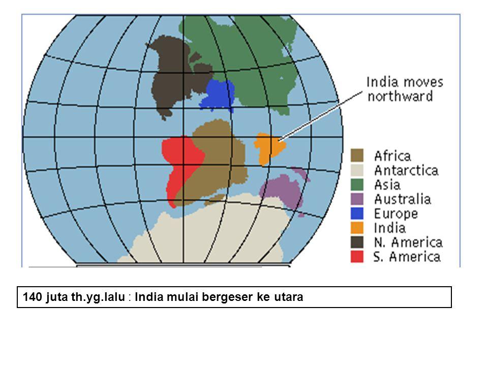 140 juta th.yg.lalu : India mulai bergeser ke utara