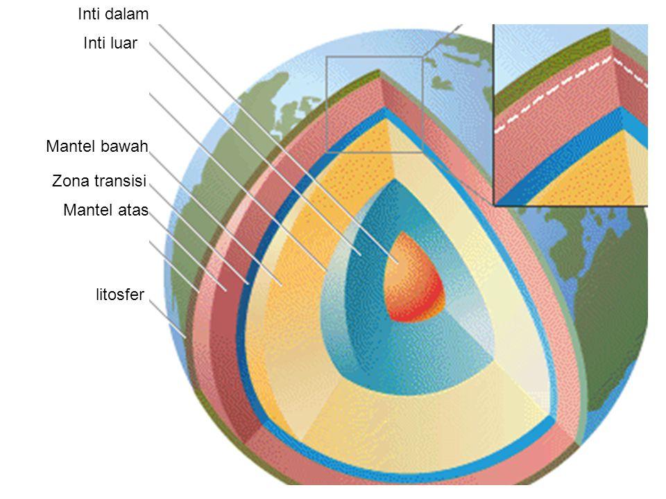 Inti dalam Inti luar Mantel bawah Zona transisi Mantel atas litosfer