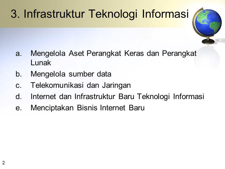 3. Infrastruktur Teknologi Informasi