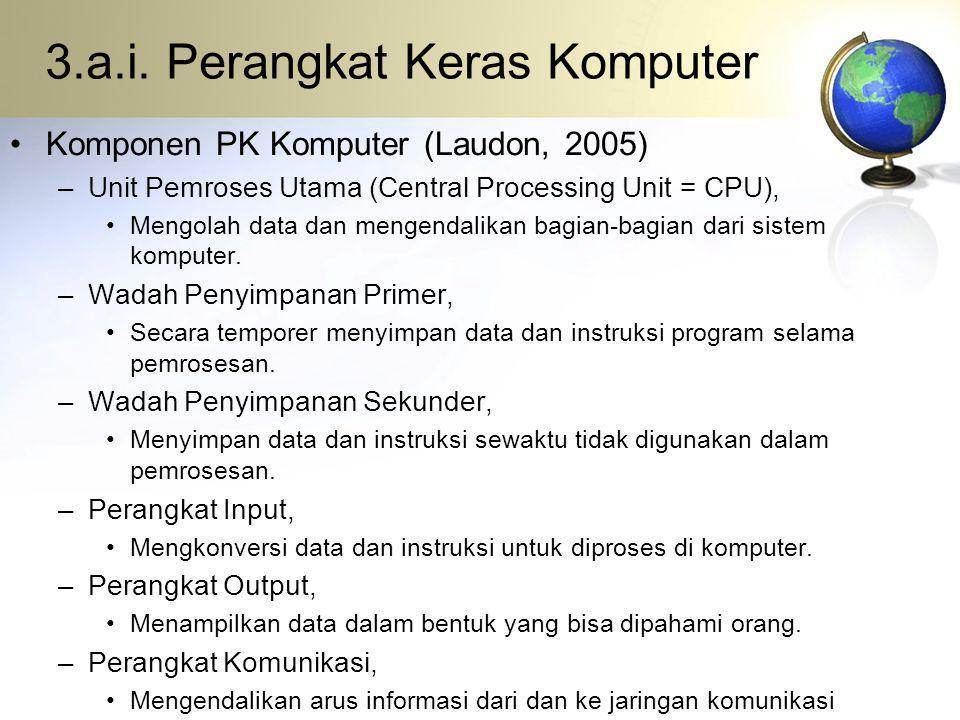 3.a.i. Perangkat Keras Komputer