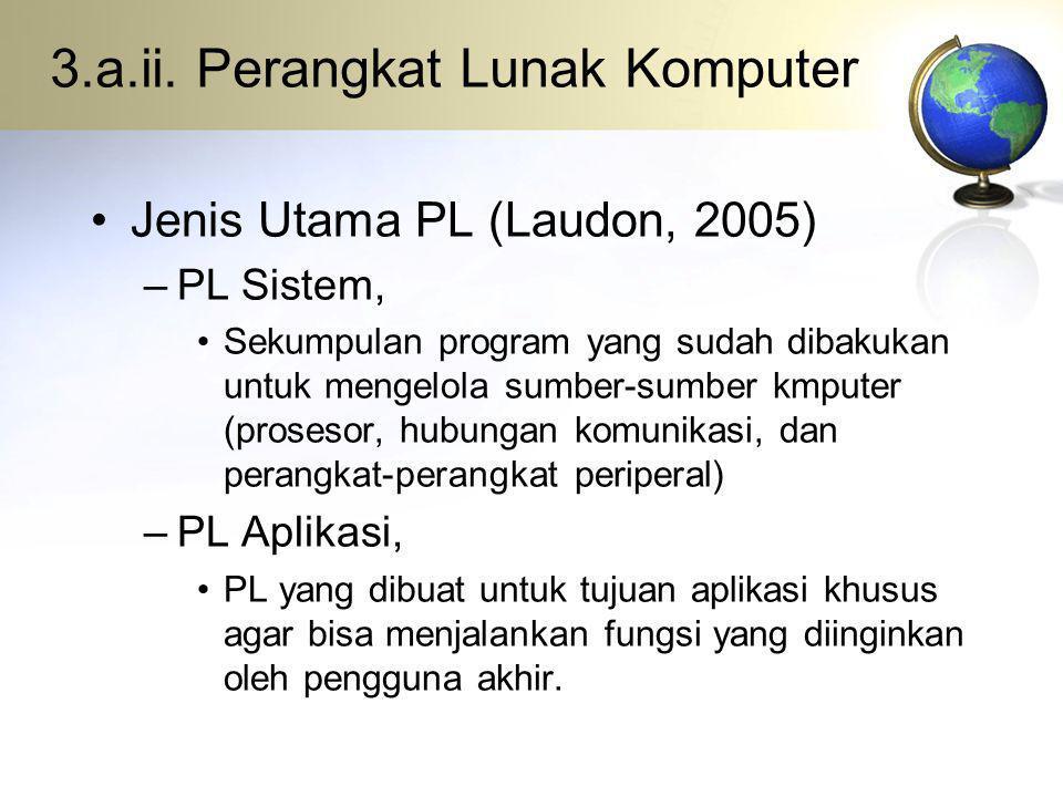 3.a.ii. Perangkat Lunak Komputer