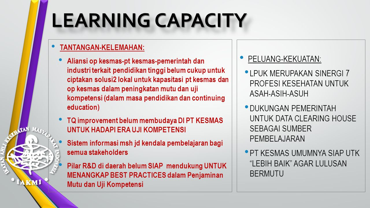 LEARNING CAPACITY PELUANG-KEKUATAN: