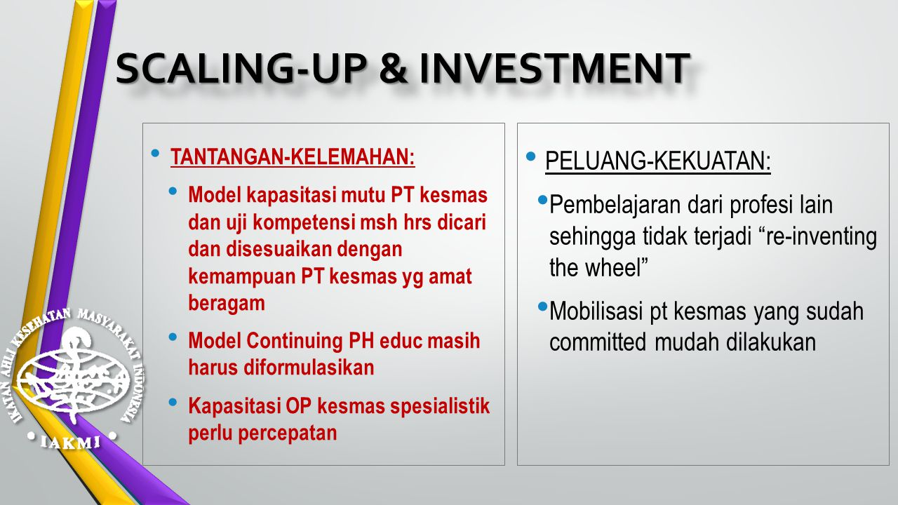 SCALING-UP & INVESTMENT