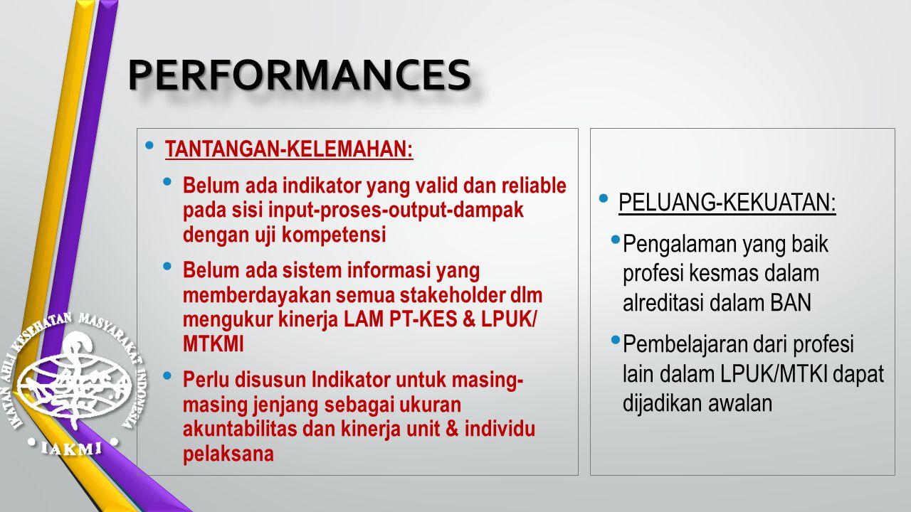 PERFORMANCES PELUANG-KEKUATAN: