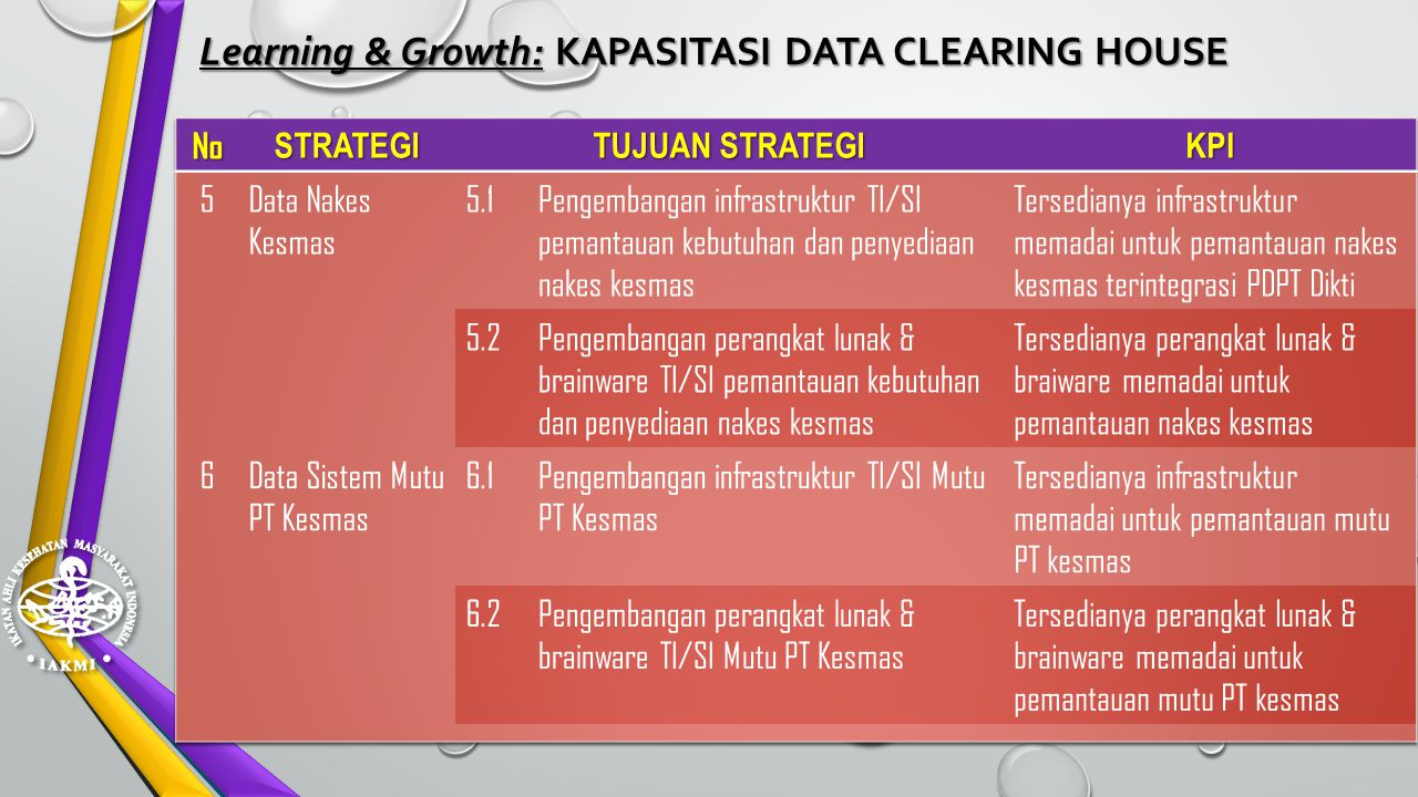 Learning & Growth: KAPASITASI DATA CLEARING HOUSE