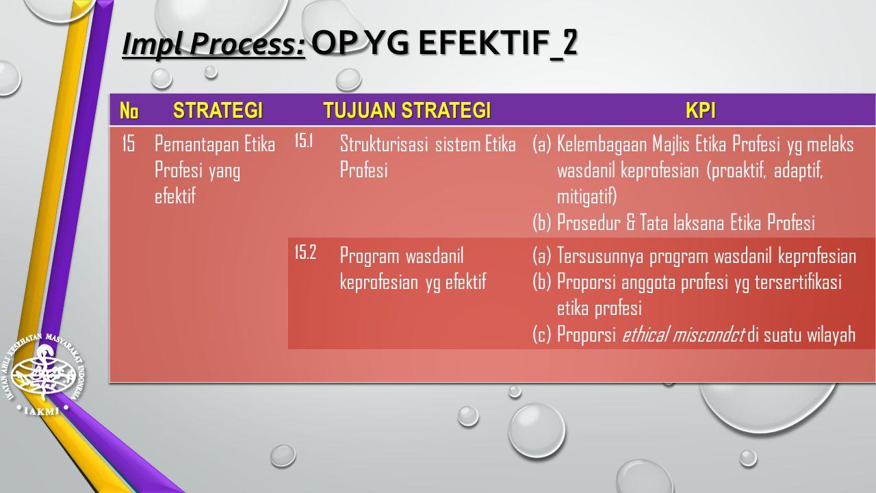 Impl Process: OP YG EFEKTIF_2