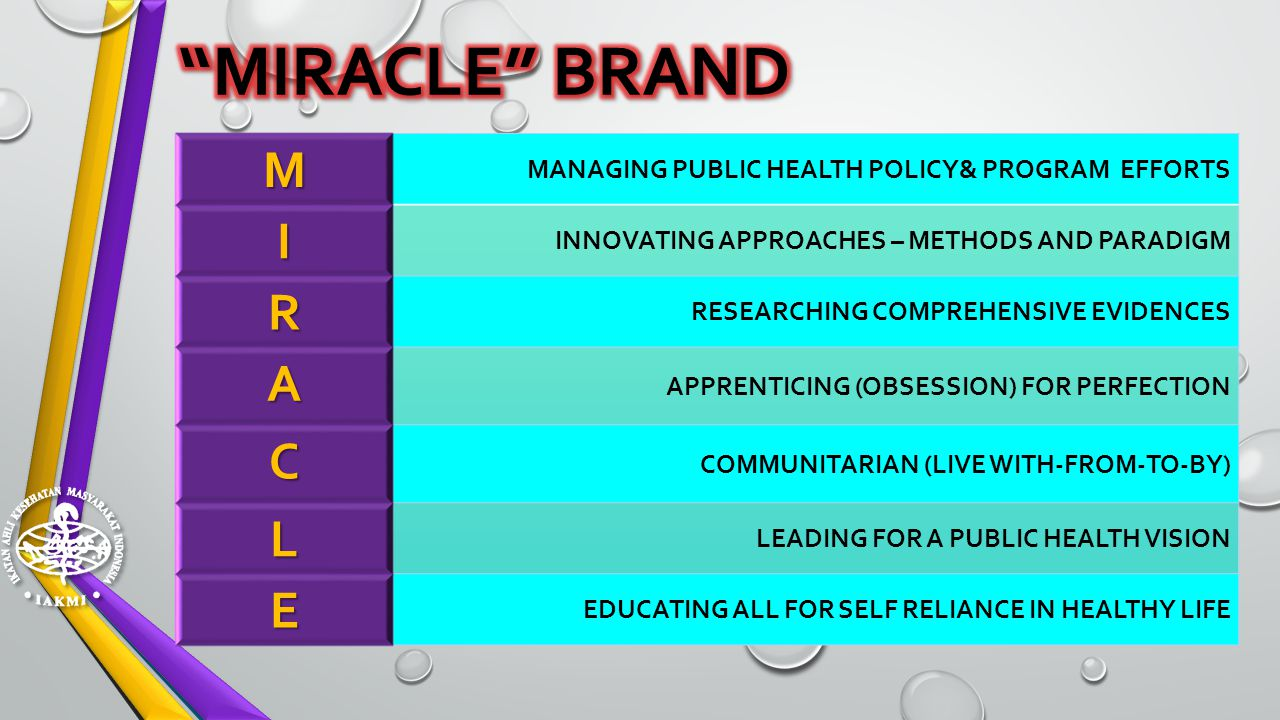 MIRACLE BRAND M I R A C L E