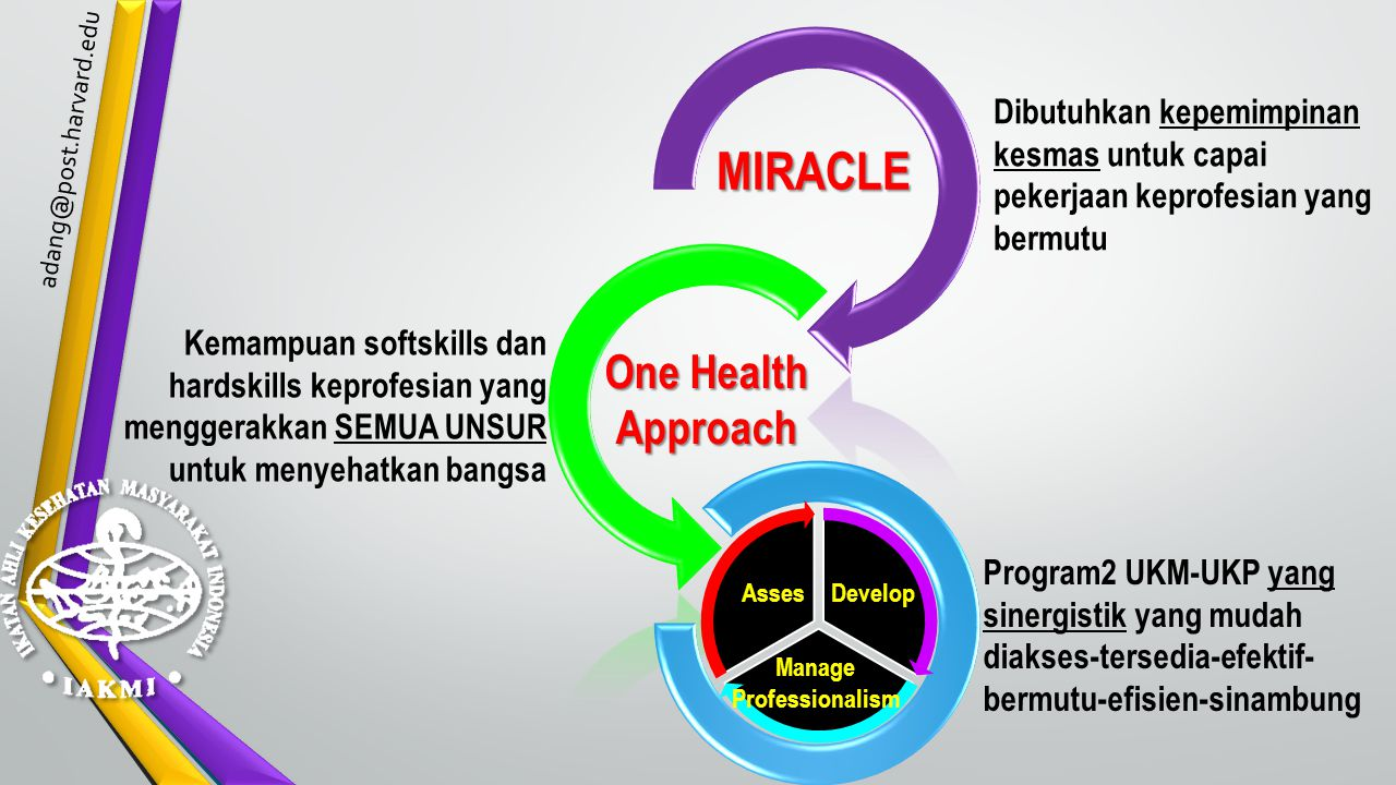 MIRACLE One Health Approach