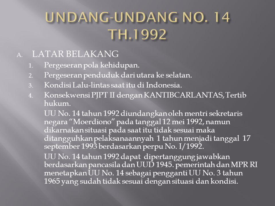 UNDANG-UNDANG NO. 14 TH.1992 LATAR BELAKANG Pergeseran pola kehidupan.