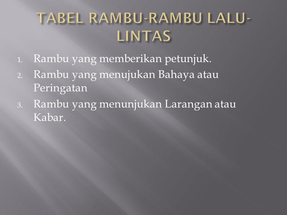 TABEL RAMBU-RAMBU LALU-LINTAS