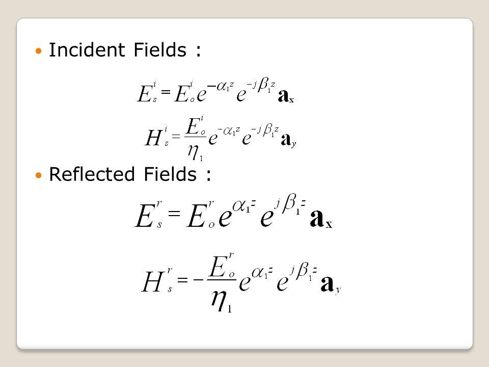 Incident Fields : Reflected Fields :