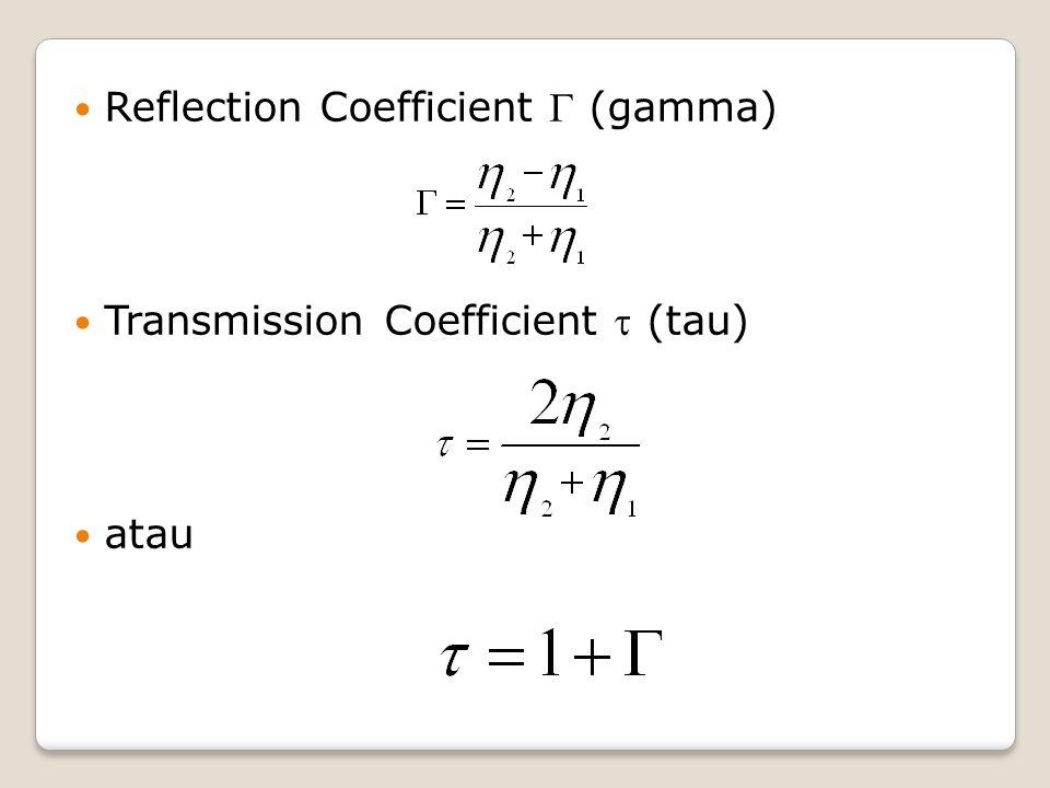 Reflection Coefficient  (gamma)
