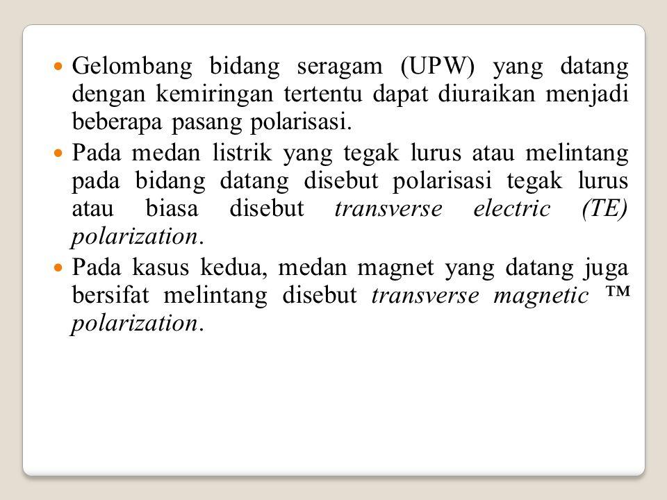 Gelombang bidang seragam (UPW) yang datang dengan kemiringan tertentu dapat diuraikan menjadi beberapa pasang polarisasi.