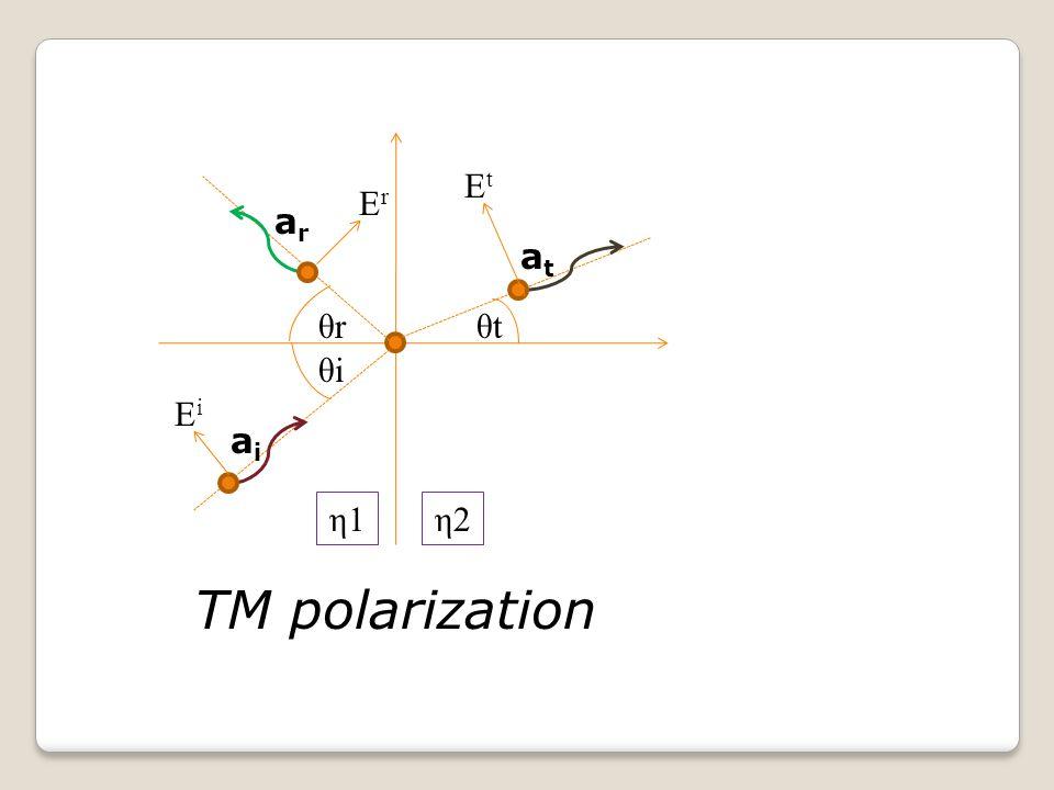 Et Er ar at θr θt θi Ei ai η1 η2 TM polarization