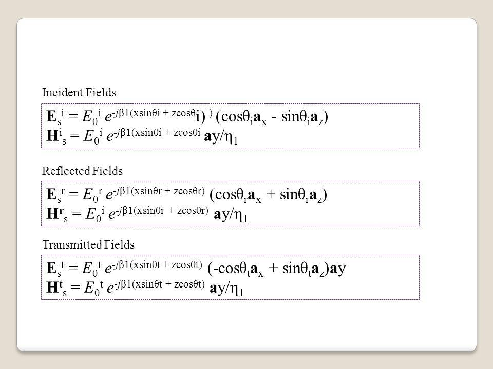 Esi = E0i e-jβ1(xsinθi + zcosθi) ) (cosθiax - sinθiaz)
