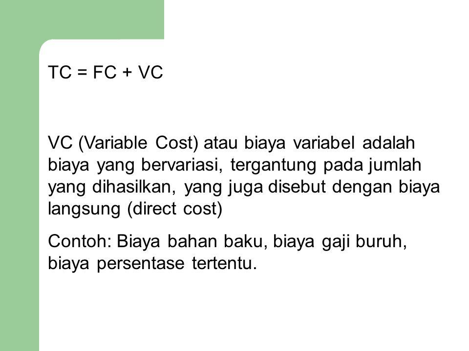 TC = FC + VC