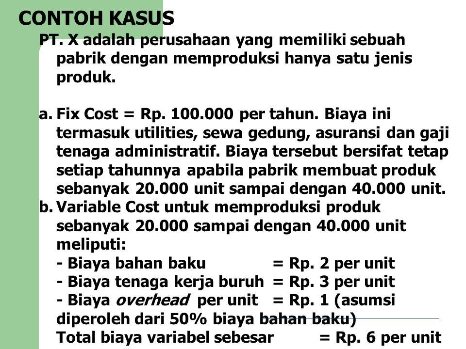 CONTOH KASUS PT. X adalah perusahaan yang memiliki sebuah pabrik dengan memproduksi hanya satu jenis produk.