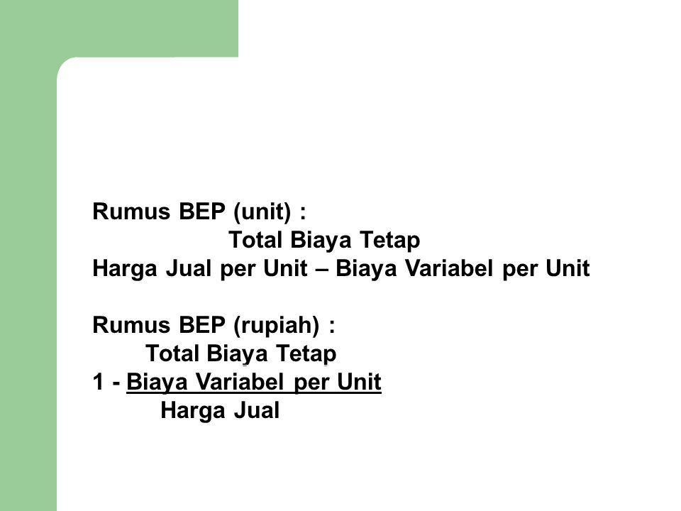 Rumus BEP (unit) : Total Biaya Tetap. Harga Jual per Unit – Biaya Variabel per Unit. Rumus BEP (rupiah) :