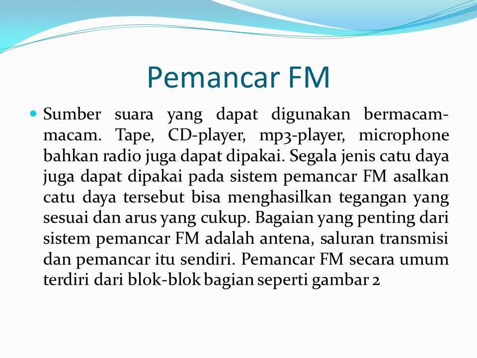 Pemancar FM