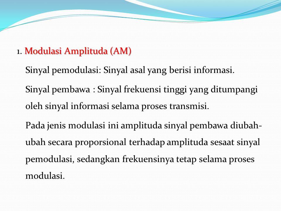 1. Modulasi Amplituda (AM) Sinyal pemodulasi: Sinyal asal yang berisi informasi.
