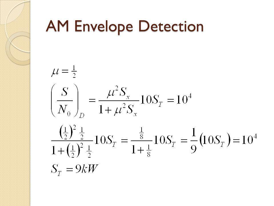 AM Envelope Detection